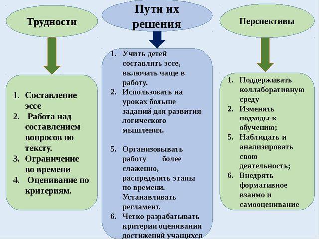 Трудности Пути их решения Перспективы Составление эссе Работа над составлени...