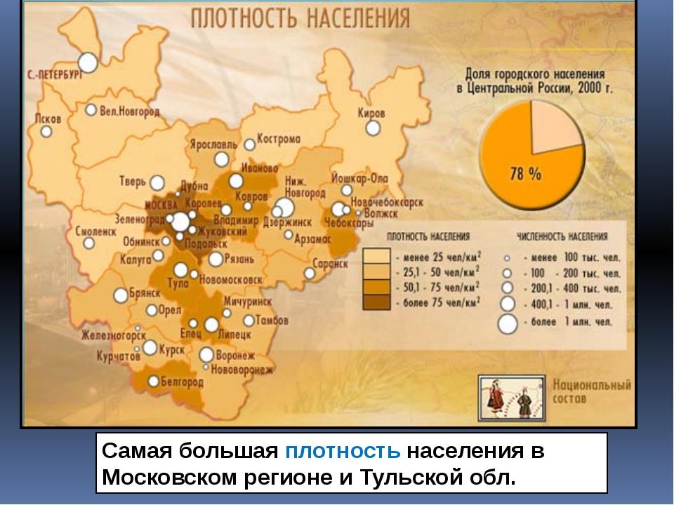 Топливно-энергетический комплекс Центрального района ориентируется в основном...