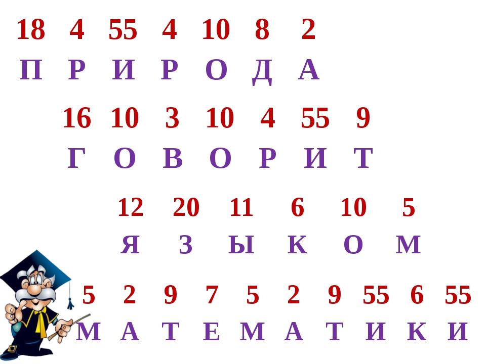 18 4 55 4 10 8 2 П Р И Р О Д А 16 10 3 10 4 55 9 Г О В О Р И Т 12 20 11 6 10...