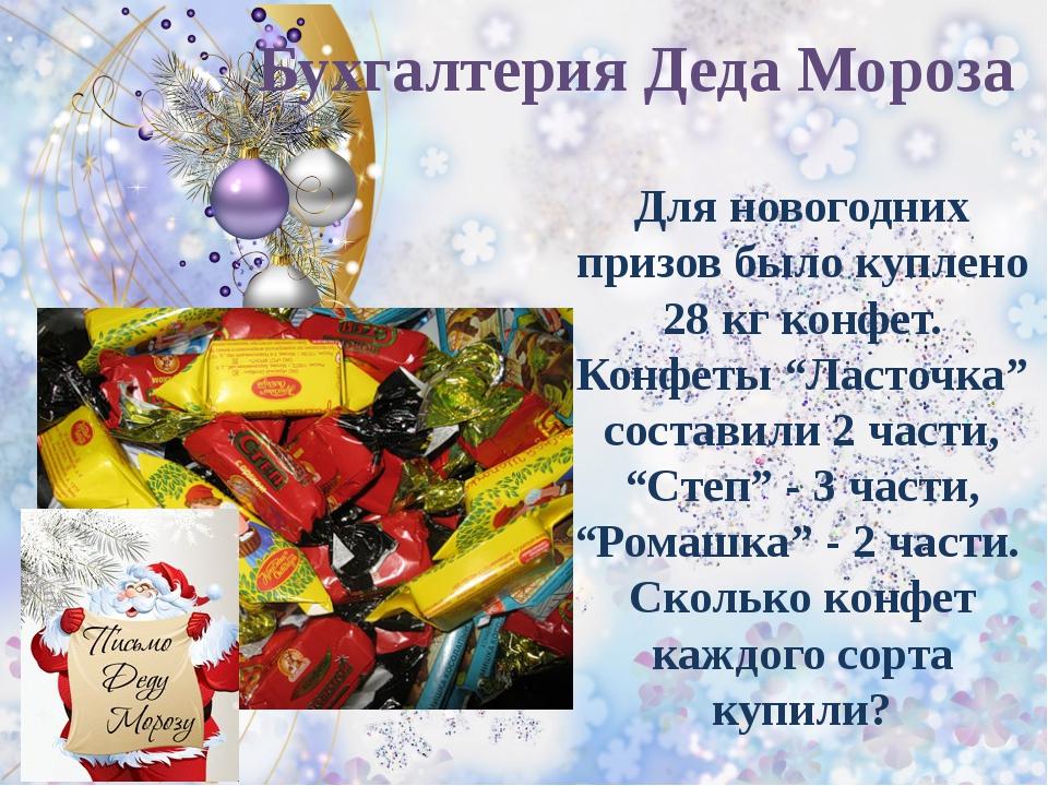 """Для новогодних призов было куплено 28 кг конфет. Конфеты """"Ласточка"""" составили..."""