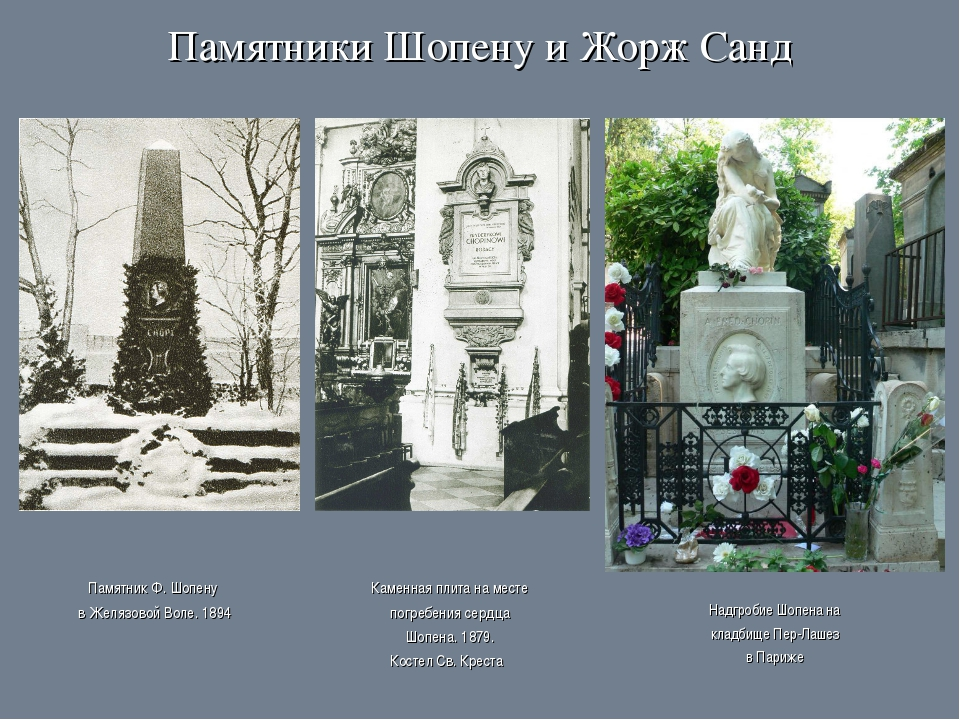 Памятники Шопену и Жорж Санд Памятник Ф. Шопену в Желязовой Воле. 1894 Каменн...