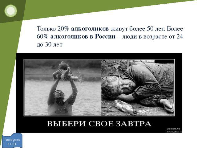 Галагуцкая Н.В. Только 20%алкоголиковживут более 50 лет. Более 60%алкогол...