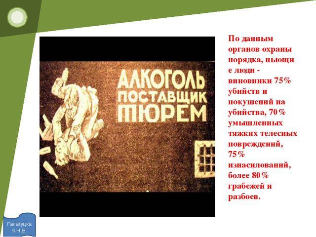 Галагуцкая Н.В. По данным органов охраны порядка,пьющие люди- виновники 75...