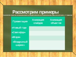 Рассмотрим примеры ПрезентацияАнимация слайдовАнимация объектов «Новый год»