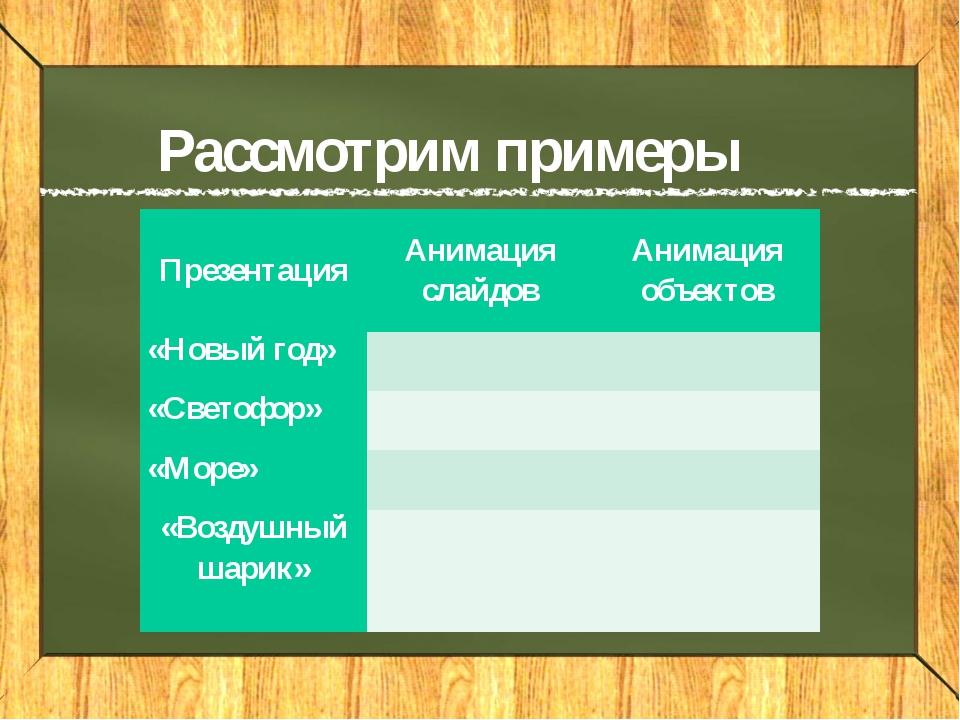 Рассмотрим примеры ПрезентацияАнимация слайдовАнимация объектов «Новый год»...