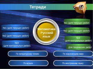 Тетради Математика Русский язык По литературному чтению №1 (для текущих работ