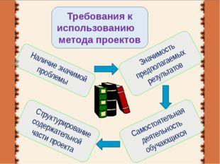 Структурирование содержательной части проекта Самостоятельная деятельность о