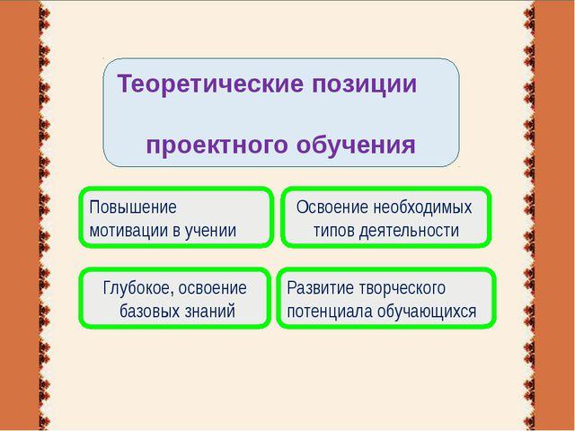 Теоретические позиции проектного обучения Глубокое, освоение базовых знаний П...