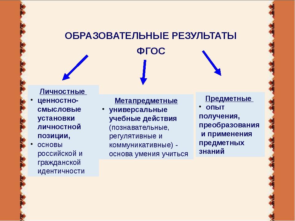 Предметные опыт получения, преобразования и применения предметных знаний Мет...