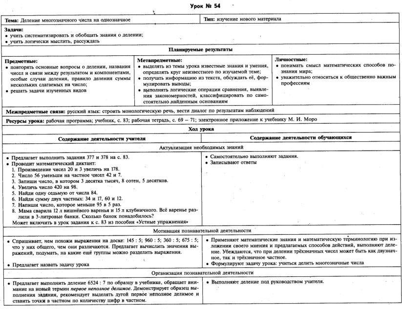 C:\Documents and Settings\Admin\Мои документы\Мои рисунки\1194.jpg