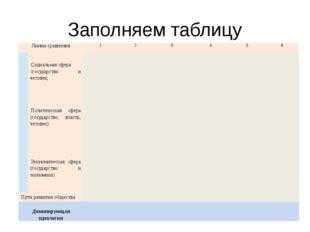 Заполняем таблицу Линии сравнения 1 2 3 4 5 6 Социальная сфера (государство и