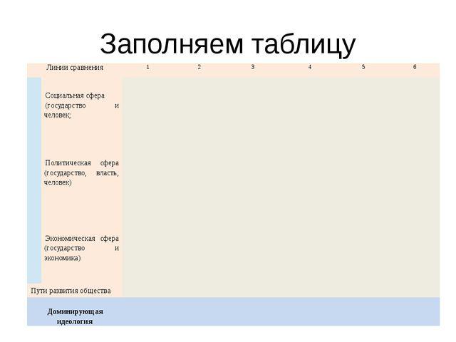 Заполняем таблицу Линии сравнения 1 2 3 4 5 6 Социальная сфера (государство и...