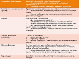 Содержание информации Используйте короткие слова и предложения. · Минимизируй