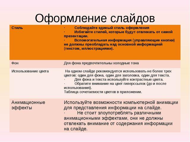 Оформление слайдов Стиль · Соблюдайте единый стиль оформления · Избегайте сти...