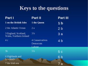 Keys to the questions