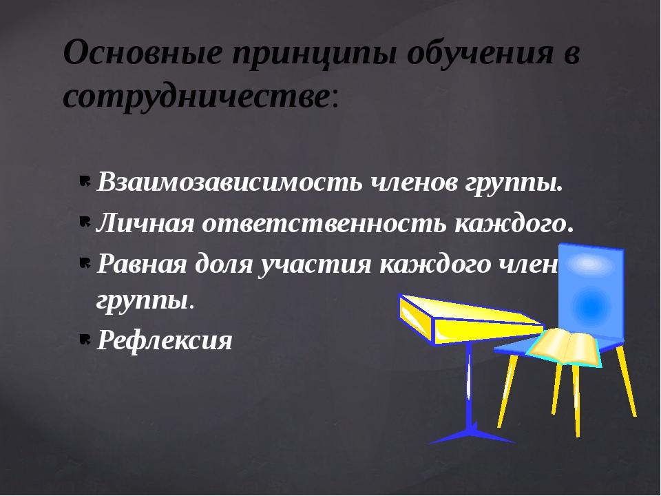 Взаимозависимость членов группы. Личная ответственность каждого. Равная доля...
