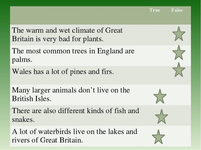 True False The warm and wet climate of Great Britain is very bad for plants...