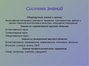 Система знаний Общенаучные знания и законы Философские категории (материя, дв