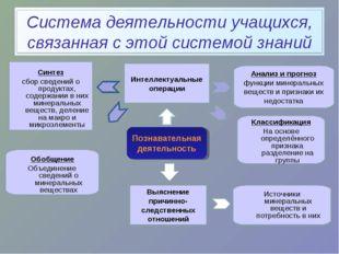 Познавательная деятельность Интеллектуальные операции Анализ и прогноз функци