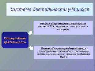 Общеучебная деятельность Работа с информационными текстами механизм ЗХУ, выде