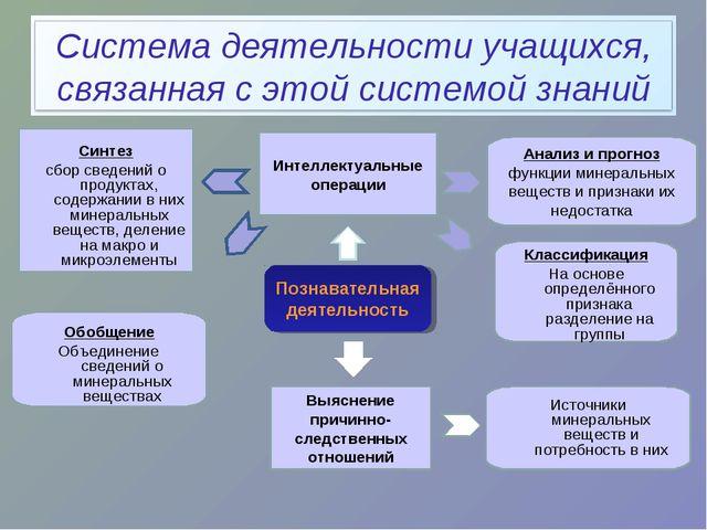 Познавательная деятельность Интеллектуальные операции Анализ и прогноз функци...