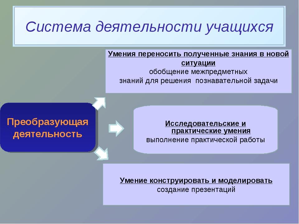 Преобразующая деятельность Умения переносить полученные знания в новой ситуац...