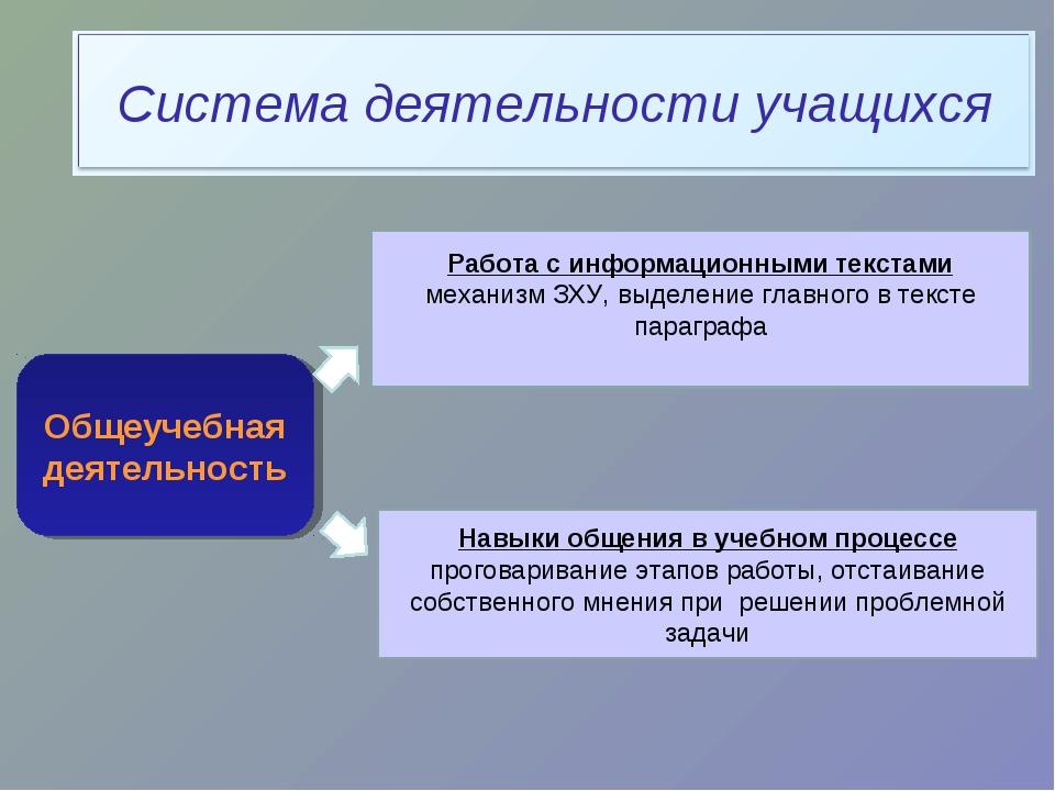 Общеучебная деятельность Работа с информационными текстами механизм ЗХУ, выде...