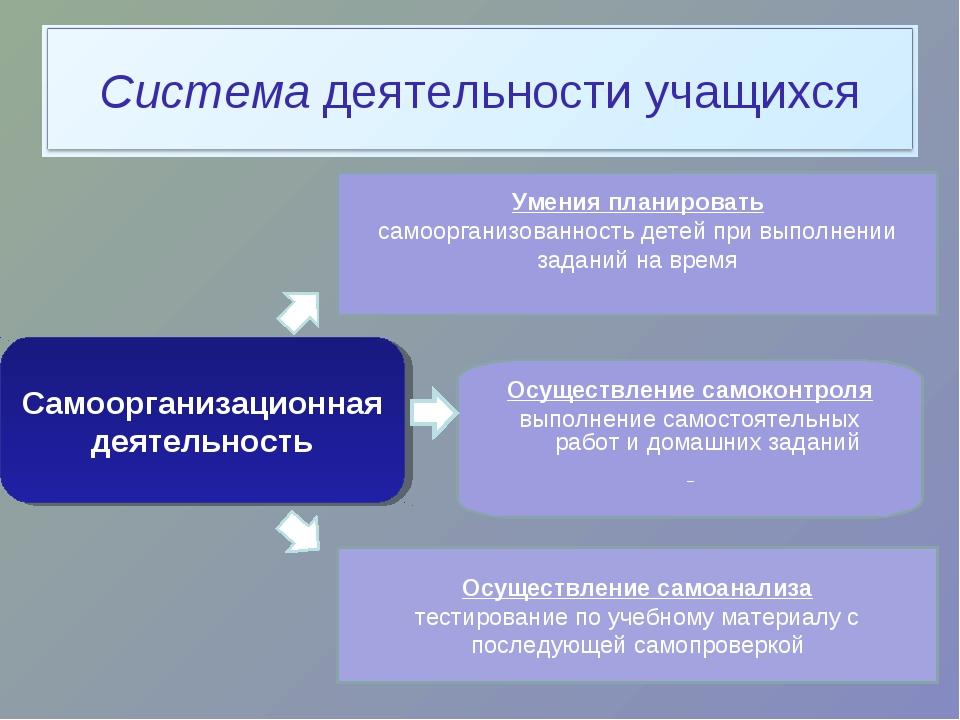 Самоорганизационная деятельность Умения планировать самоорганизованность дете...