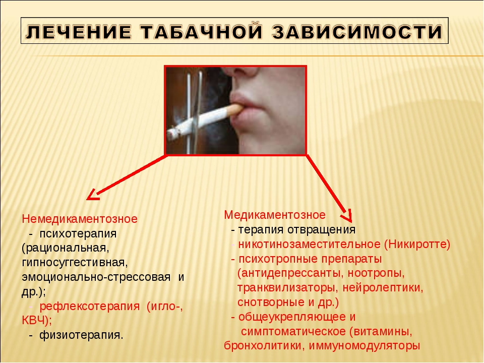 Немедикаментозное - психотерапия (рациональная, гипносуггестивная, эмоциональ...