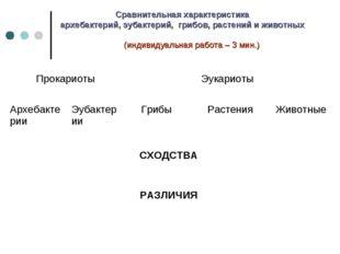 Сравнительная характеристика архебактерий, эубактерий, грибов, растений и жив