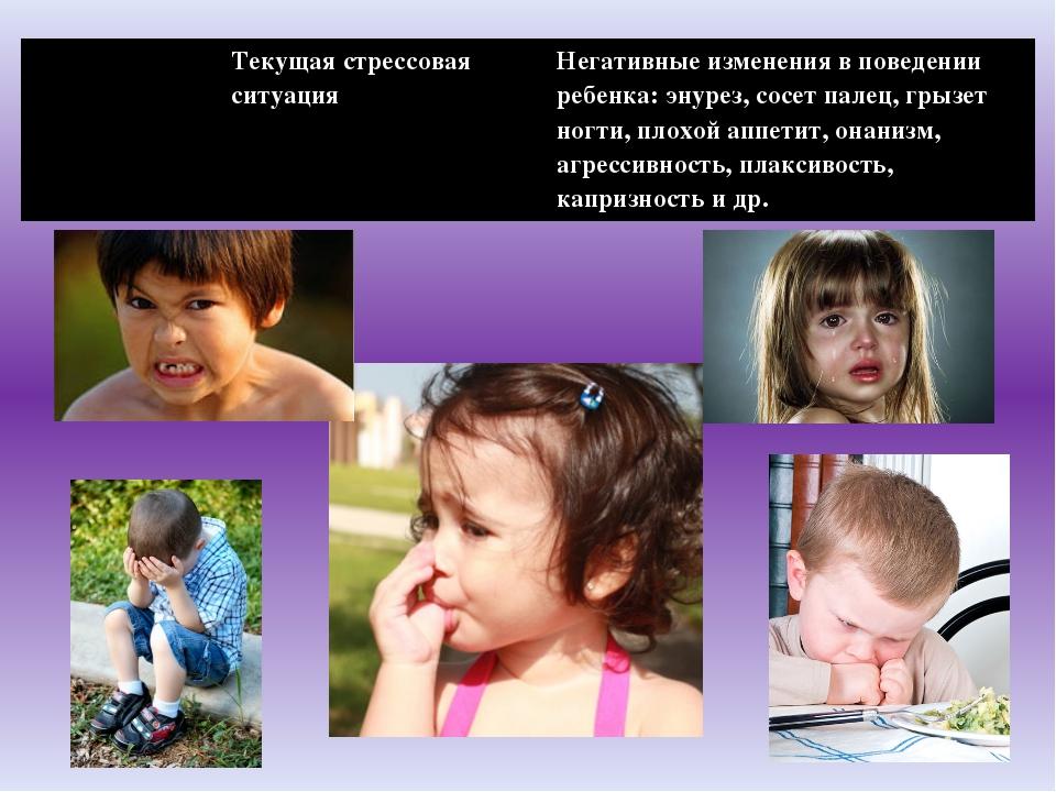 Текущая стрессовая ситуация Негативные изменения в поведении ребенка:энурез,...