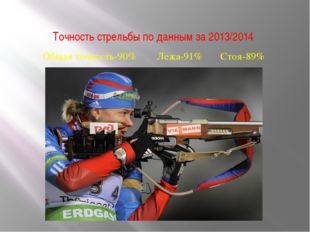 Точность стрельбы по данным за 2013/2014 Общая точность-90% Лежа-91% Стоя-89%