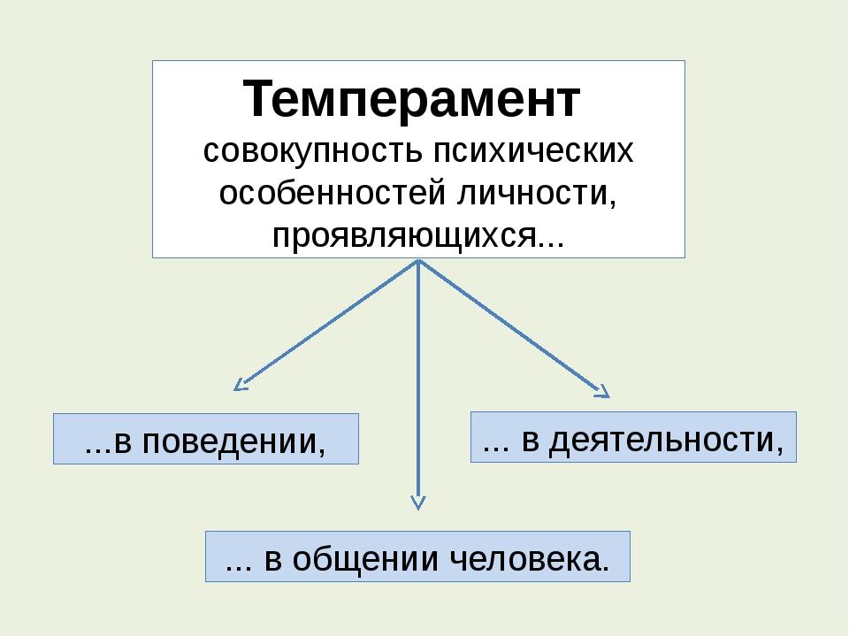 Темперамент совокупность психических особенностей личности, проявляющихся......