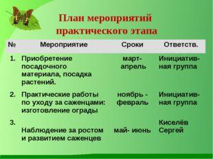 План мероприятий практического этапа № МероприятиеСрокиОтветств. 1.Приоб
