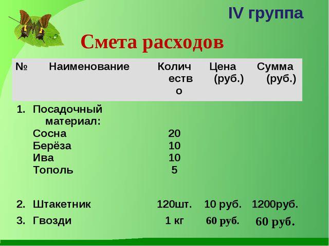 Смета расходов IV группа №Наименование Количество Цена (руб.)Сумма (руб.)...