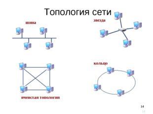 * Топология сети шина звезда кольцо ячеистая топология *