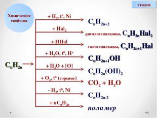 * Химические свойства + Н2, t0, Ni + Hal2 + HHal + H2O, t0, H+ + H2O + [O] +