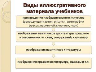 Виды иллюстративного материала учебников