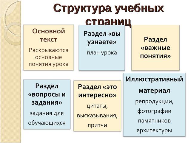Структура учебных страниц
