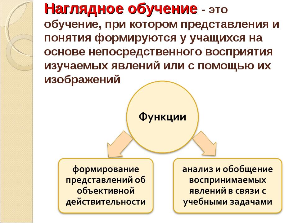 Наглядное обучение - это обучение, при котором представления и понятия формир...