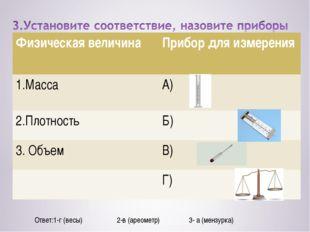 Ответ:1-г (весы) 2-в (ареометр) 3- а (мензурка) Физическая величинаПрибор дл
