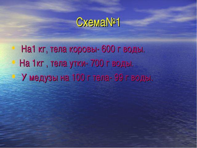Схема№1 На1 кг, тела коровы- 600 г воды. На 1кг , тела утки- 700 г воды. У ме...