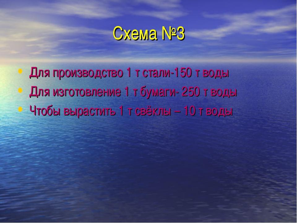 Схема №3 Для производство 1 т стали-150 т воды Для изготовление 1 т бумаги- 2...