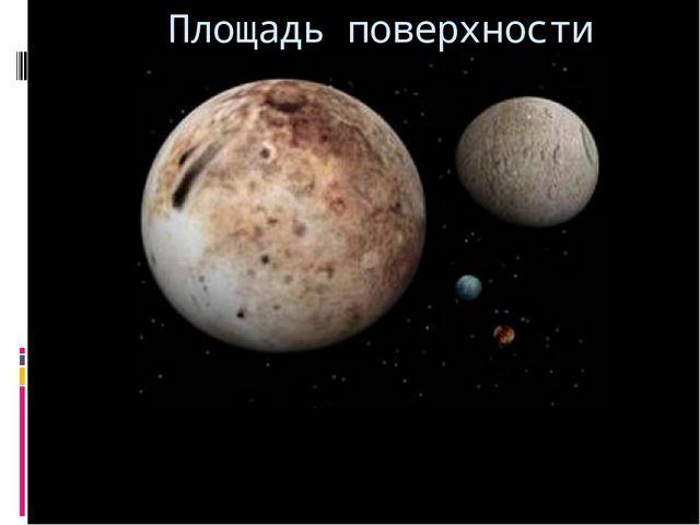 Площадь поверхности Юпитера