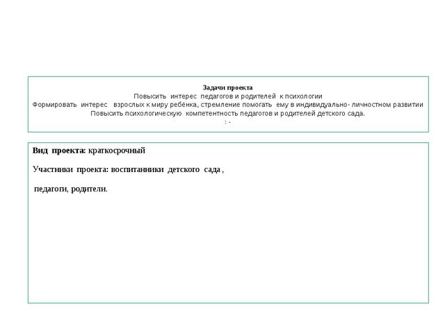 Задачи проекта Повысить интерес педагогов и родителей к психологии Формироват...