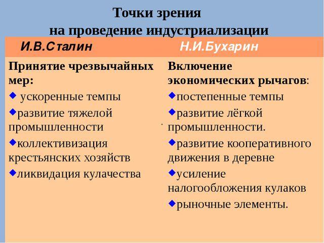 Точки зрения на проведение индустриализации . И.В.Сталин Н.И.Бухарин Принятие...