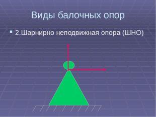Виды балочных опор 2.Шарнирно неподвижная опора (ШНО)