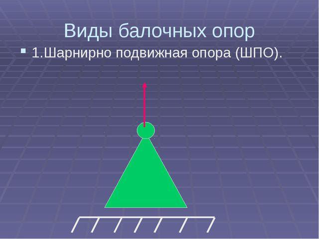 Виды балочных опор 1.Шарнирно подвижная опора (ШПО).