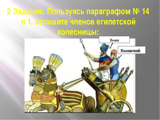 2 Задание. Пользуясь параграфом № 14 п 1, запишите членов египетской колесниц...