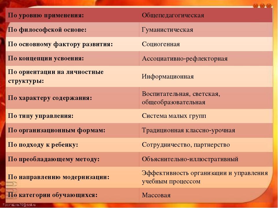 По уровню применения: Общепедагогическая По философской основе: Гуманистиче...